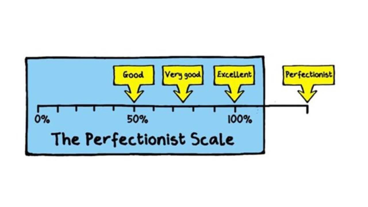 Being a 'perfectionist' at university