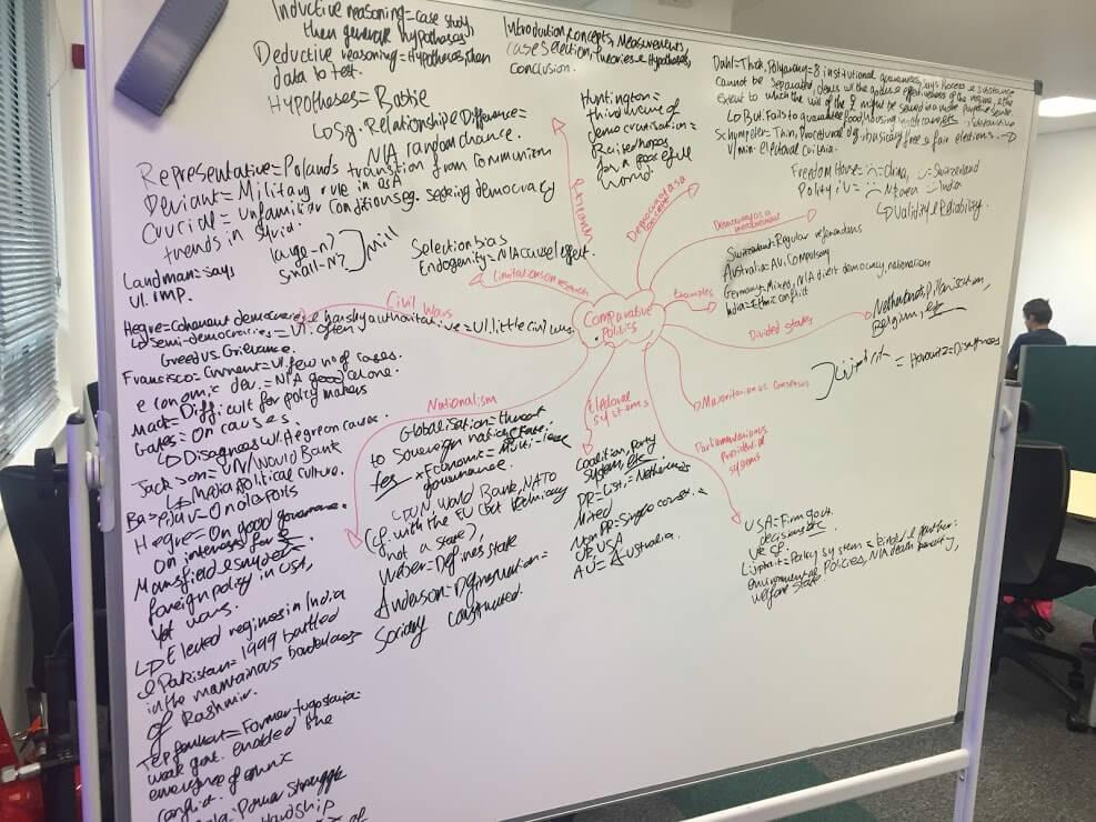 How to revise for a Politics exam