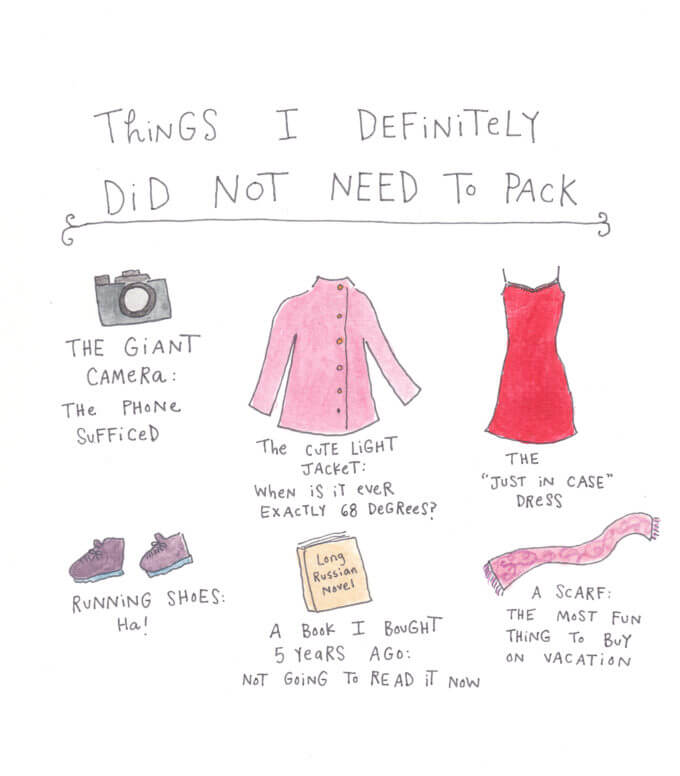 Uni. Packing List: What to Bring