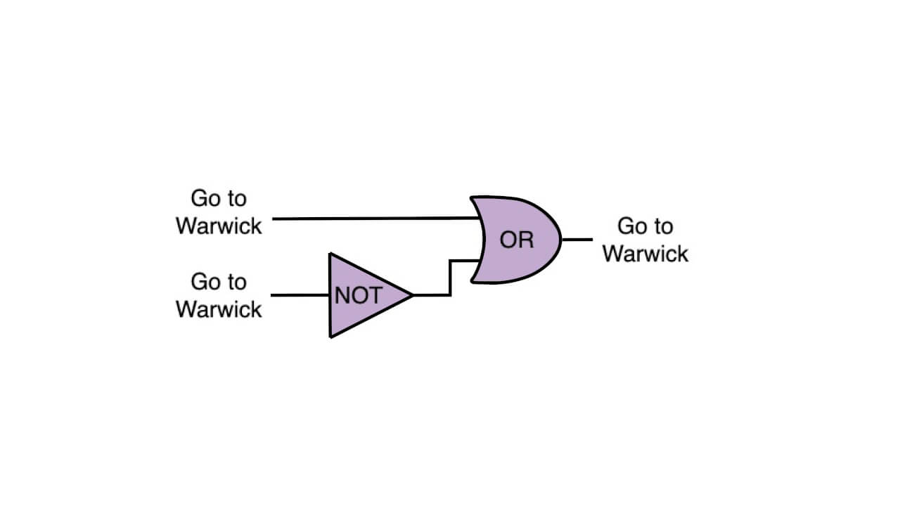 To go to Warwick, or not to go to Warwick? (Part 2 – Choosing DCS)